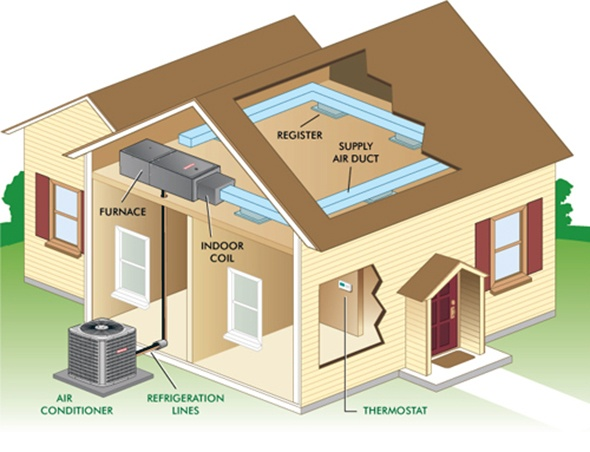 pictures of home air conditioning diagram wiring diagram db Attic Air Conditioner Diagram